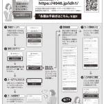 日経ID決済の手続き方法